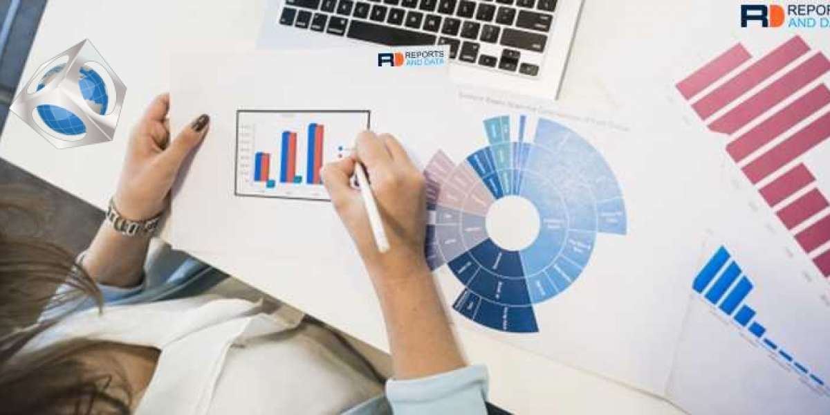 Wi-Fi Analytics Market Size, Share, Industry Analysis and Global Forecast to 2027