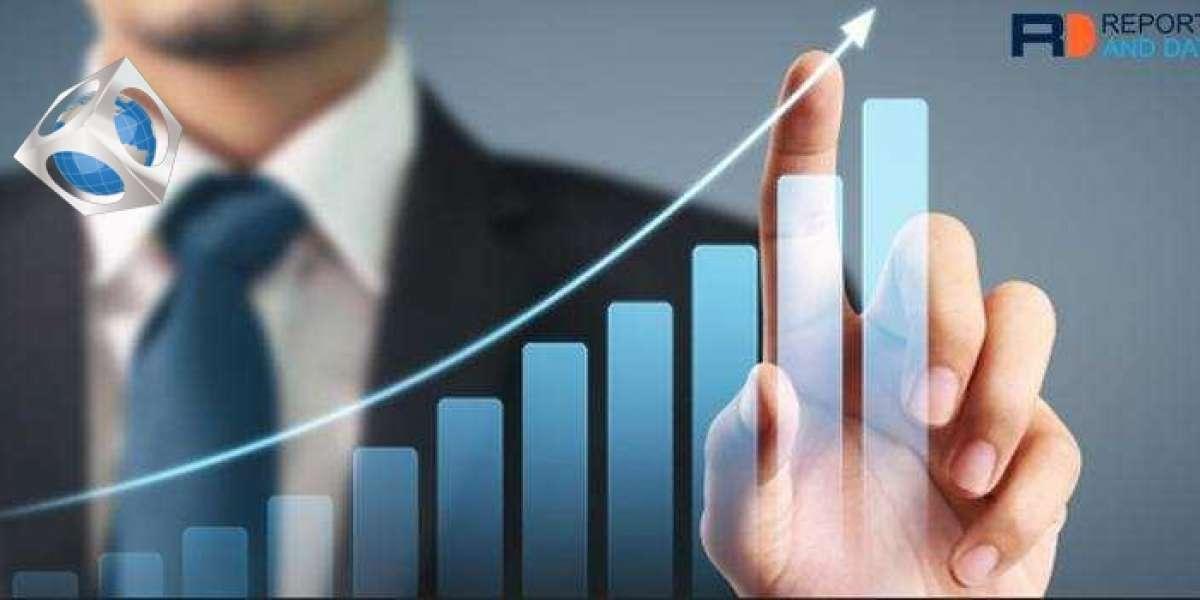 Melamine Market, Revenue Growth, Key Factors, Major Companies, Forecast To 2027