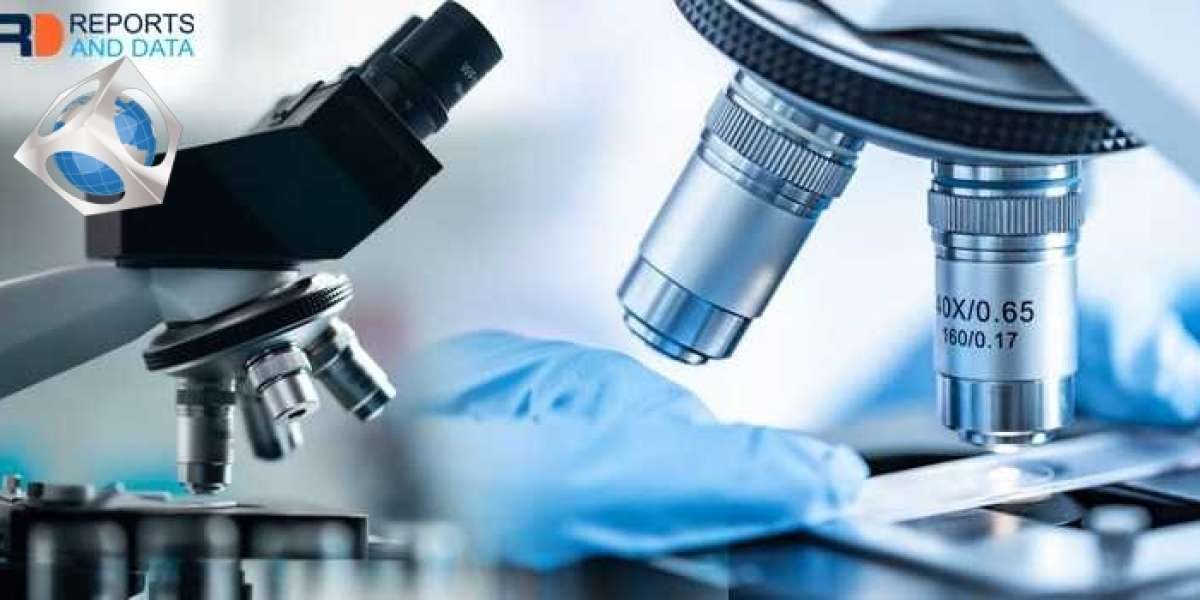 Global Pre-Shipment Inspection Market Size, Top Trends in 2021 - Global Industry Revenue, Forecast to 2026