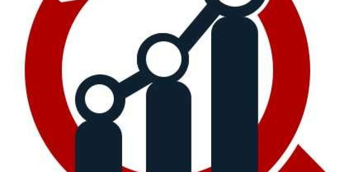 Smart Education and Learning Market Analysis, Share, Size, Trends, Industry Growth, Segments and Forecasts to 2027