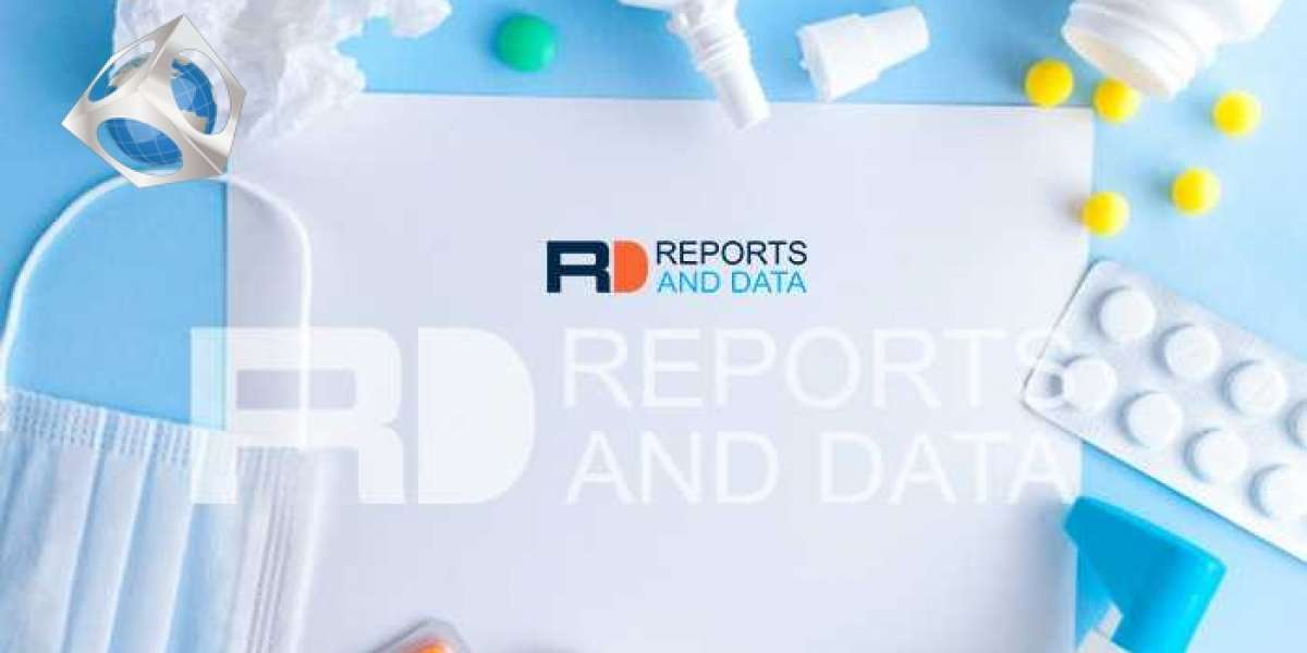 Healthcare Cybersecurity Market Global Industry Trends, Growth, Share, Size and Forecast Research Report 2028
