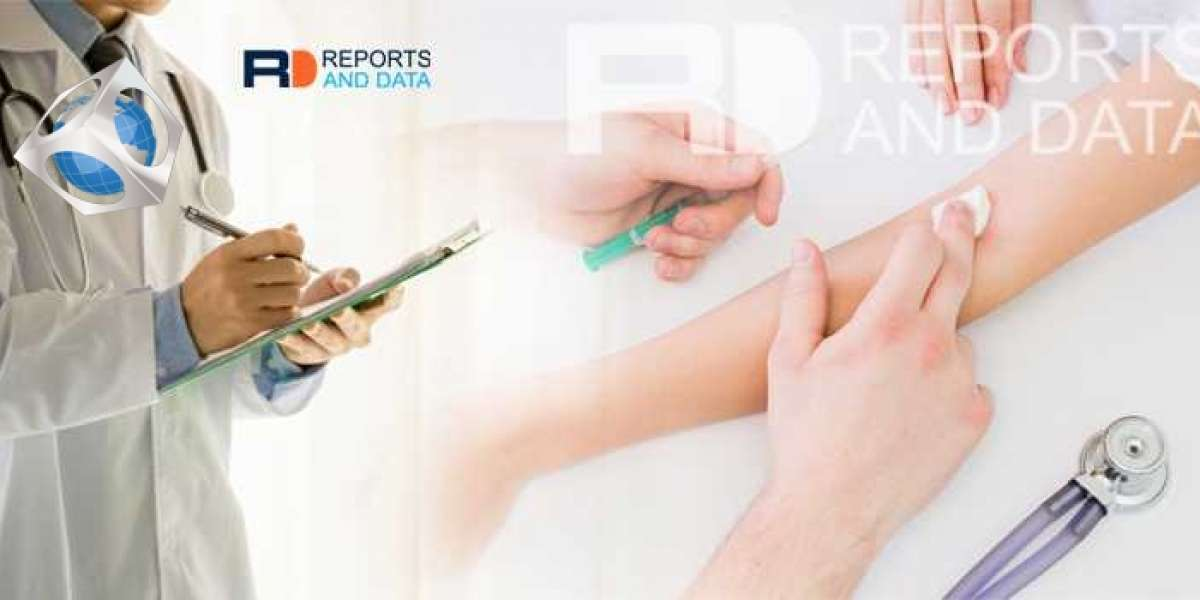 Dental Lasers Market Size, Revenue Analysis, Industry Outlook, Forecast, 2021-2028