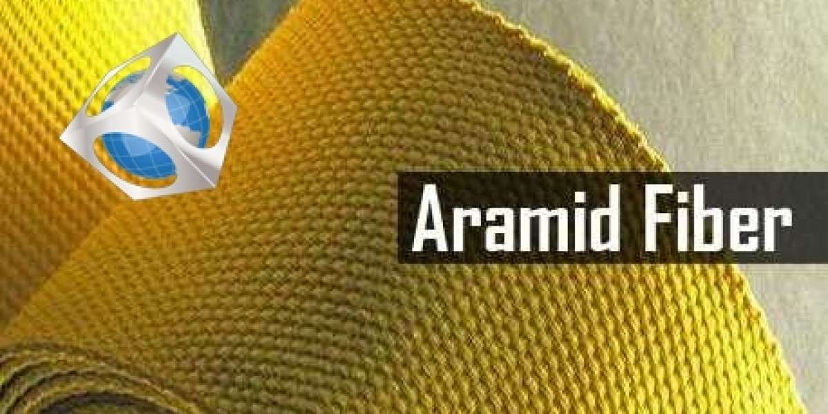 Aramid Fiber Market Global Analysis by 2027, Fortune Business Insights