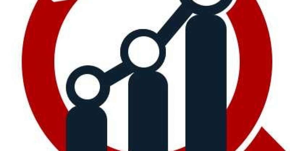 Independent Software Vendors Market Analysis, Regional Analysis 2020: 2027